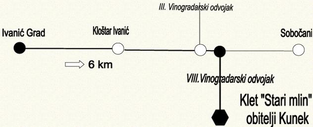 """Klet""""Stari mlin""""obitelji Kunek"""